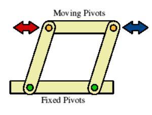 Parallel Motion Linkage Dt Online