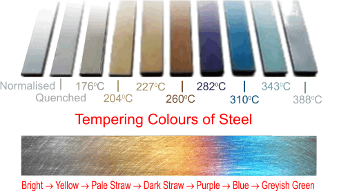 TemperingColourChart.png