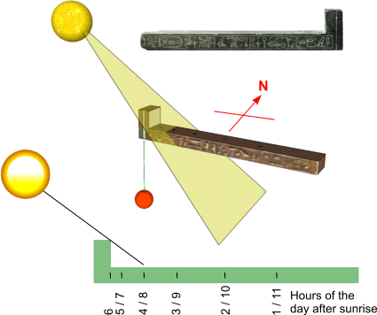 ancient egyptian sundials dt online