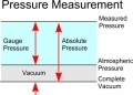 AirPressureMeasurement.jpg