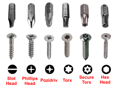 Types Of Screwdrivers