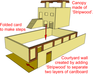 Egyptian House Box Model - DT Online