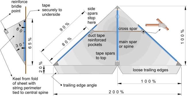 Delta Kite Construction - DT Online