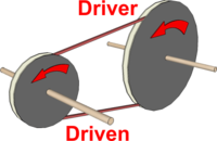 DrivePulleys.png