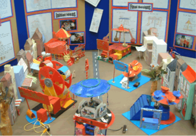 Computer Controlled Fairground Model
