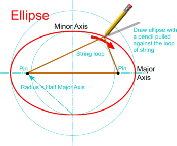 Ellipse - DT Online
