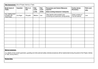 File dt online for Industrial risk assessment template